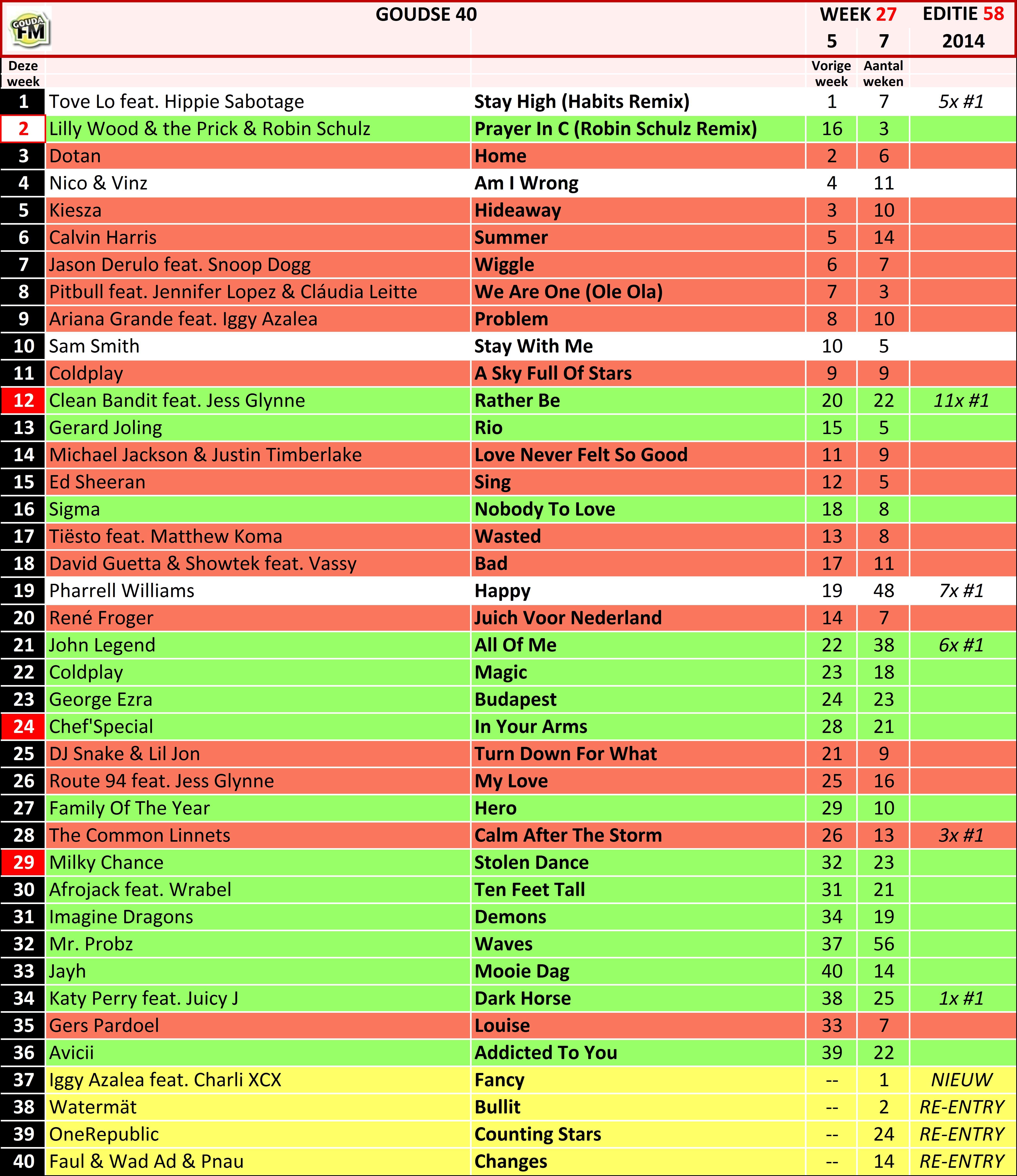 Goudse 40 5-7-2014